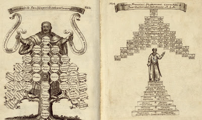 Polish heraldry book 1742 allegorical family trees
