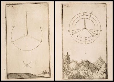 Joachim D'Alencé - history of magnetism 1690