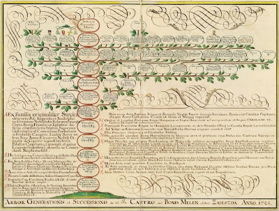 geneology tree with calligraphic flourishes