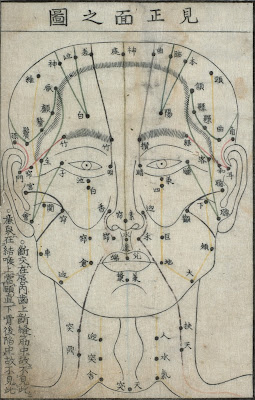 facial acupuncture map - historic book