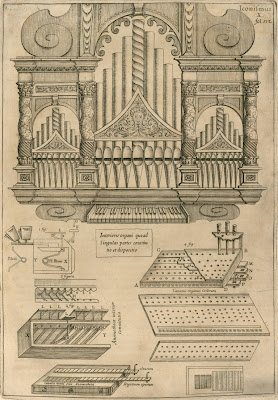 schematics of organ