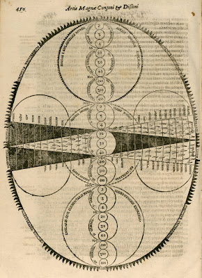 Circulus Universorum