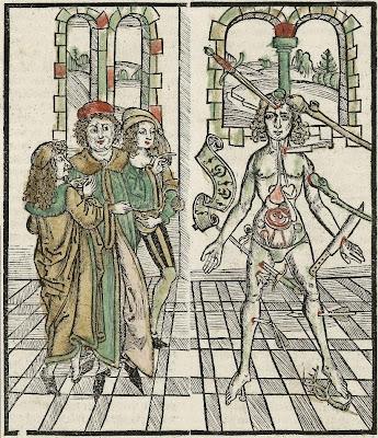 Chirurgia 1497 - combat injuries