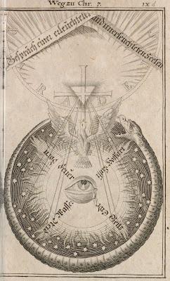 Jakob Böhme allegorical motif