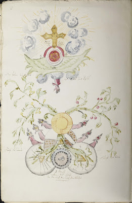 allegorical alchemical motif