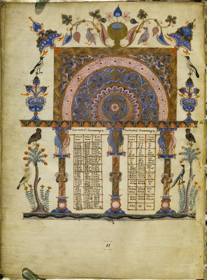 manuscript in armenian script