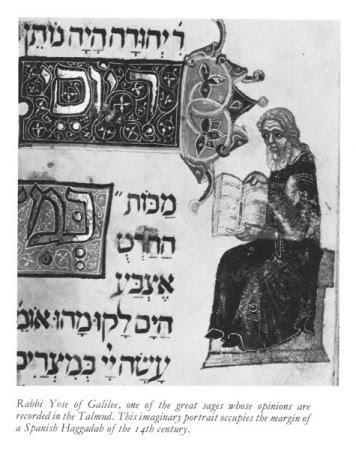 Jewish Beliefs