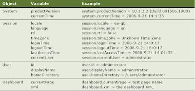 obiee 11g repository documentation