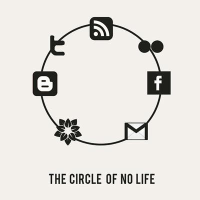 O circulo da não vida