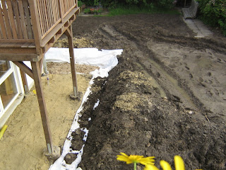 Gartenarbeiten bargten19 - Drainage garten lehmboden ...