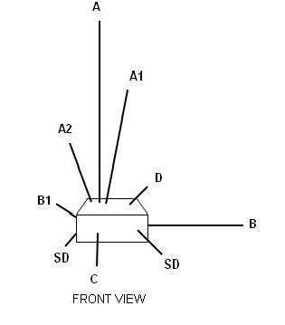 http://1.bp.blogspot.com/_qjHp_s-9zQU/S43sagGPjdI/AAAAAAAABYo/DHMA3tUmU_0/s1600/L_shape_diagram.jpg