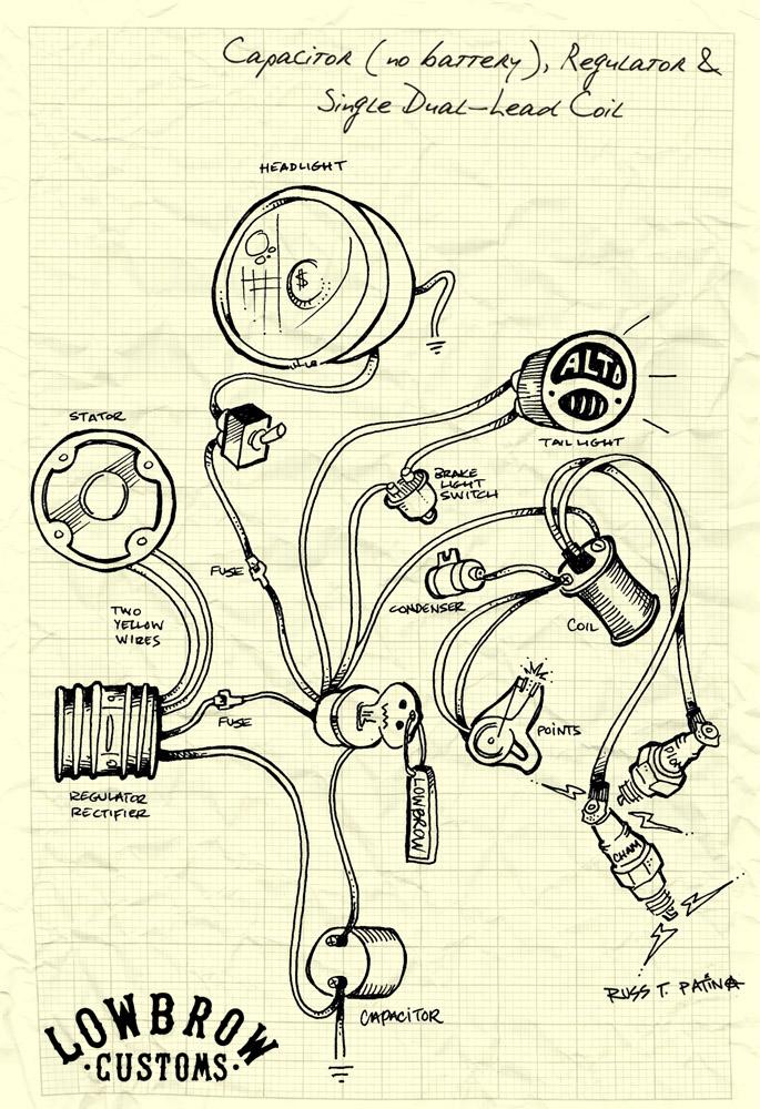 Old Biltwell Blog: Triumph Wiring Diagrams