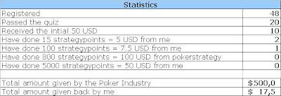 tuktuk poker model statistics