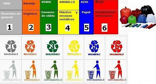 Caro romero - Colores para reciclar ...