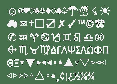 BlackberryVzla: Los mejores simbolos y/o caracteres para