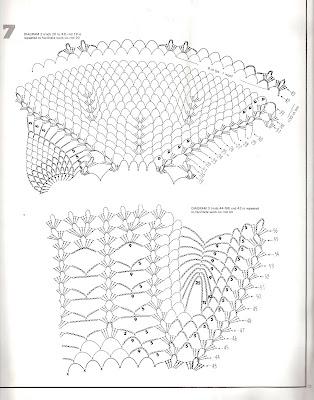 Magic Crochet Free Patterns