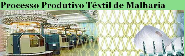 Processo Produtivo Têxtil de Malharia