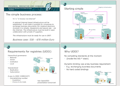 four slides from presentation describing the usage of registry