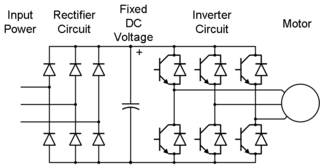 Electrical Engineering: Variable Frequency Drives