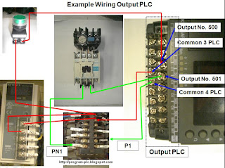 training wiring diagram output plc rh program plc blogspot com plc Panel Wiring Diagrams plc Panel Wiring Diagrams