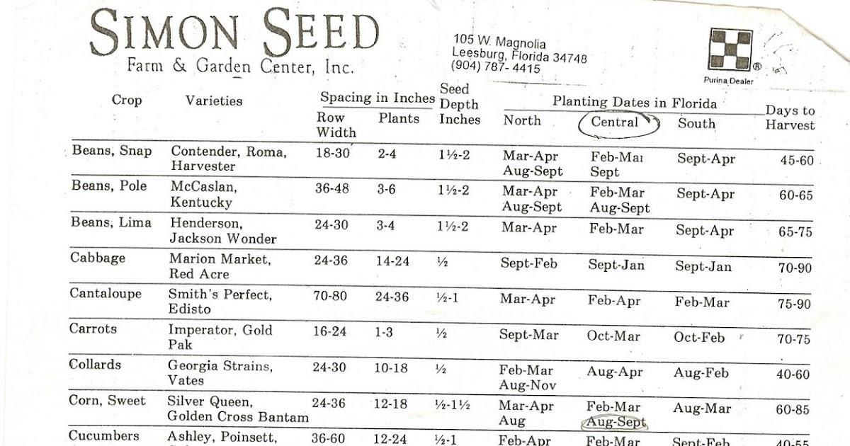Gardening in Central Florida: Seed planting calendar