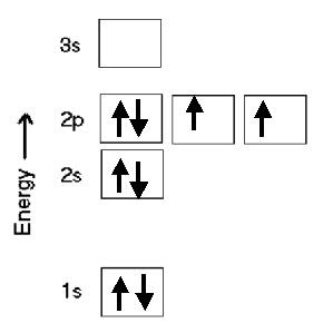 external image orbitaldiagram.JPG