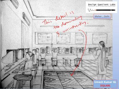 Pencil Sketches For Nata