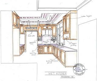 Gambar Pelan Rekabuntuk Kabinet Dapur Basah Aksesori