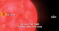 Comparación del tamaño actual del Sol con el que tendría en el estado de gigante roja