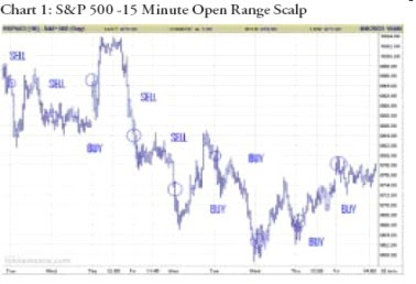 Анализ и торговля на рынке forex видеотренинг скачать курс на forex