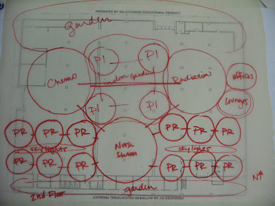 Senior Thesis    Cancer    Center  2nd Floor Bubble    Diagrams