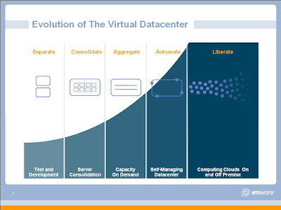 VMware lays out roadmap to the clouds.