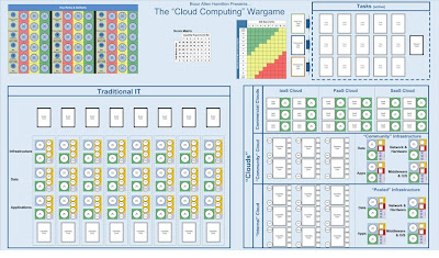 Cloud Computing Wargames !!