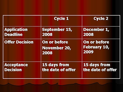 isb application dates