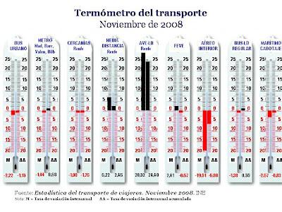 Calendario Academico Ucm 2020 2020.Ftf Foro Del Transporte Y El Ferrocarril Una Nueva Publicacion De