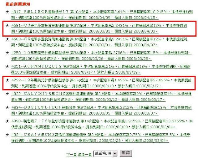 WHY?WHY? 連動債!: 200806連動債效益追蹤-中國信託篇 -2