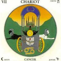 Tarot Notes: THE CHARIOT