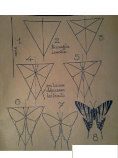 dessins astuces pour debutants apprendre a dessiner a partir de formes geometriques. Black Bedroom Furniture Sets. Home Design Ideas