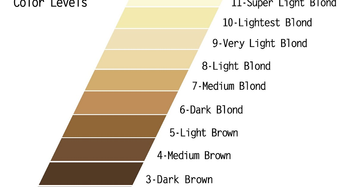 Become A Crib Colorist Learn The Level System Its Very