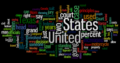 My blog as a wordle