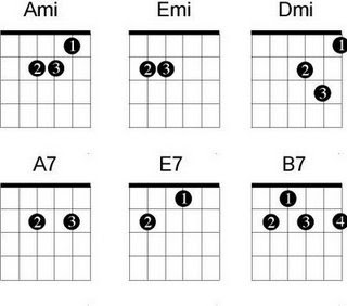 how to play guitar chords step by step