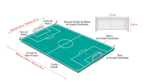 Malagueta   Rodrigo  A História do Futsal-Educação Fisica bb5df649f7633