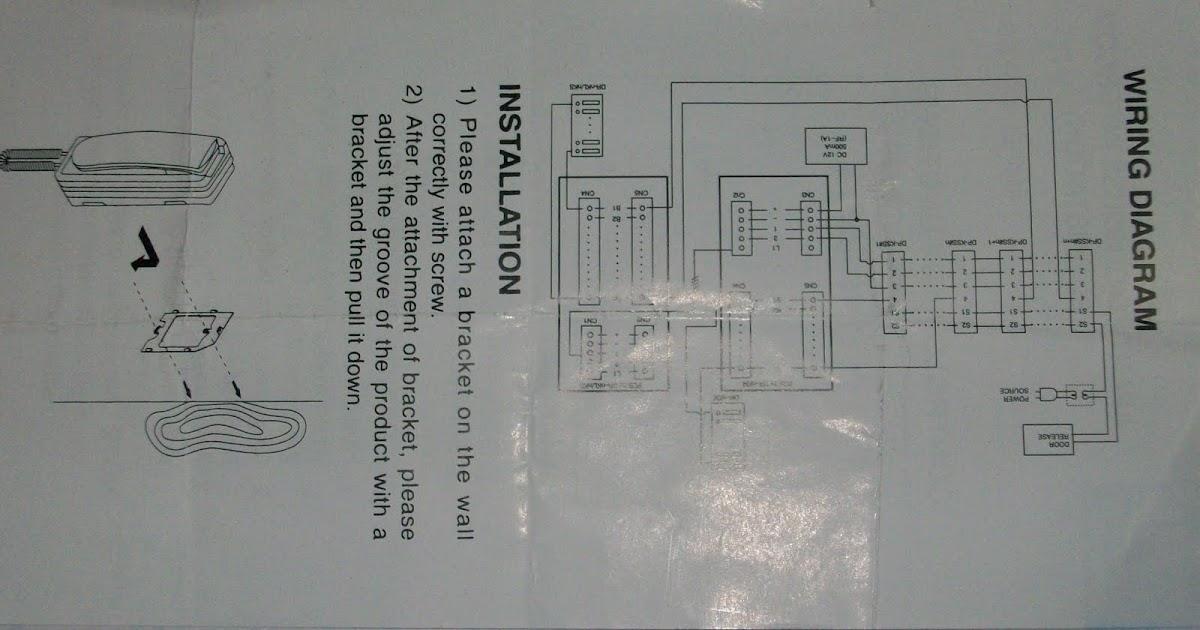 Rauland responder 3000 manual   my five senses, marketing software.