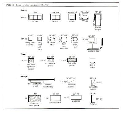 Design Furniture Dimensions