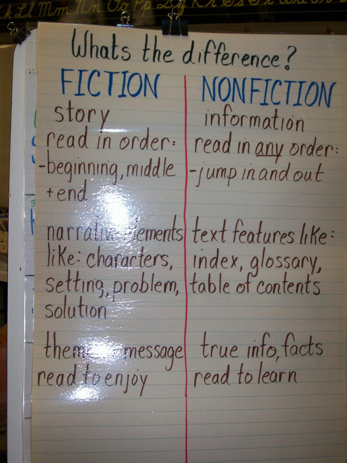 Non Fiction Text Features Worksheet Teacherspayteacherscom