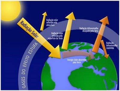 f187ea08ed5ee Camada de Ozônio