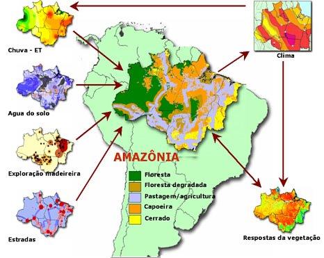 Perfil de Desenvolvimento da Amazônia