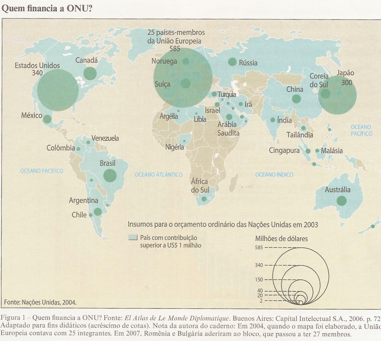 Quem Financia a ONU?