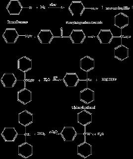 An experiment on synthesizing a triphenylmethanol via a grignard reaction