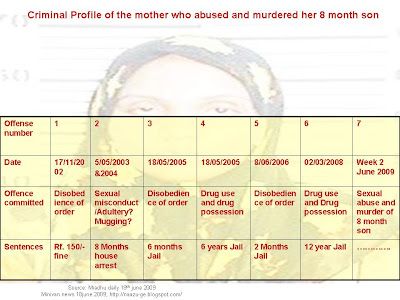 DrAishath ali Naaz \u0027s blog Criminal Profile of the Mother Who